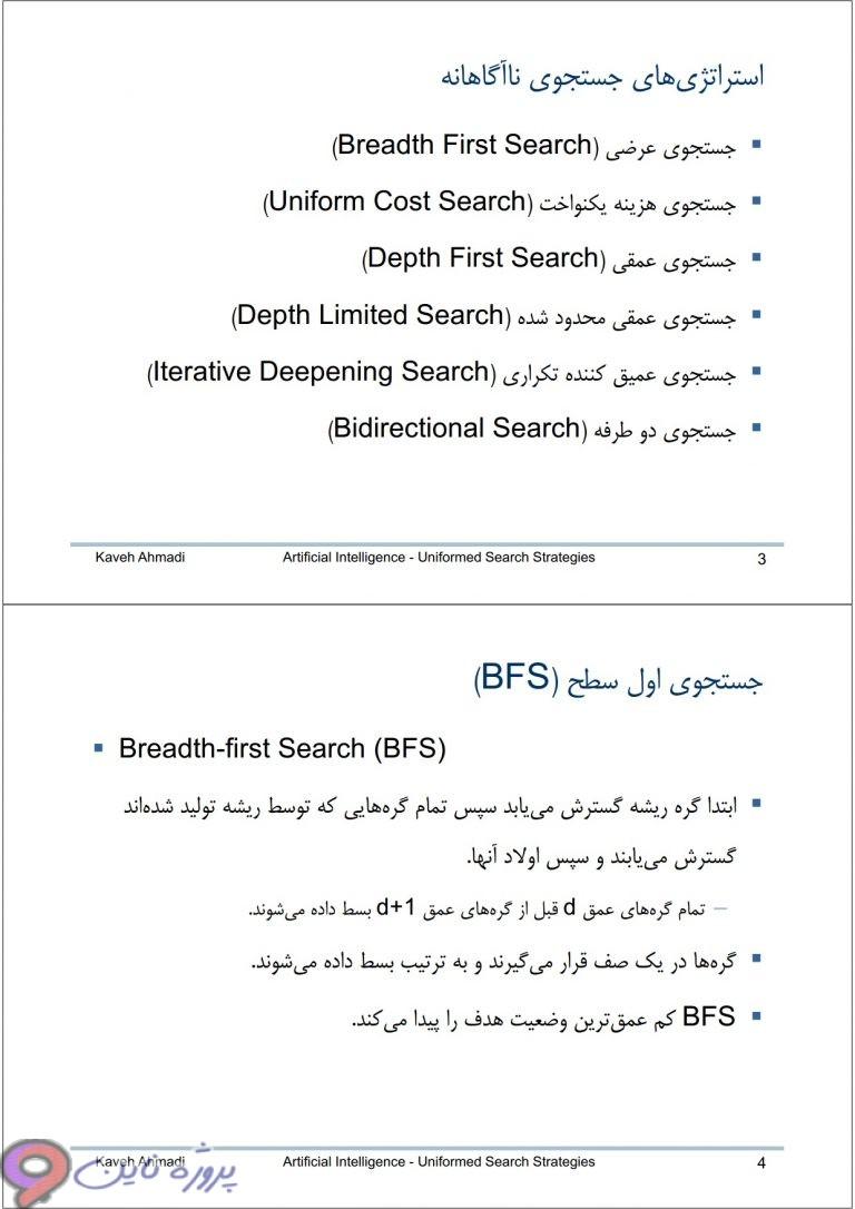 دانلود PDF و فیلم آموزشی الگوريتم هاي جستجوي ناآگاهانه هوش مصنوعی
