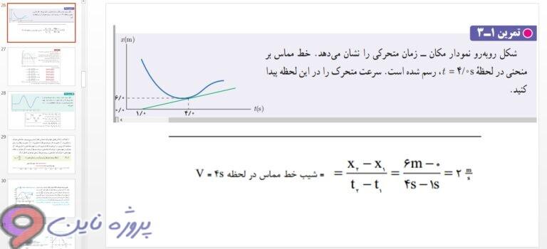 پاورپوینت فصل اول فیزیک دوازدهم ریاضی و تجربی