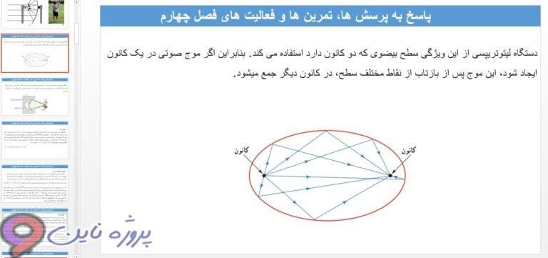 پاورپوینت فیزیک دوازدهم ریاضی فصل چهارم